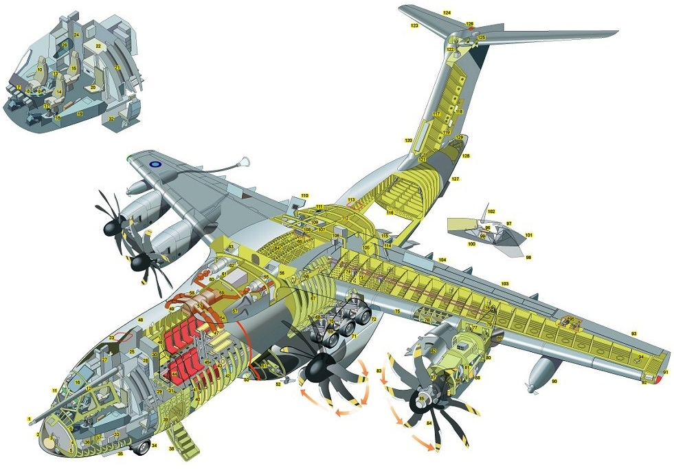 aircraft structure components